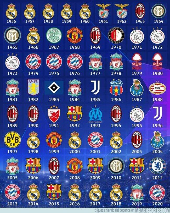 1113915 - Campeones por año actualizado