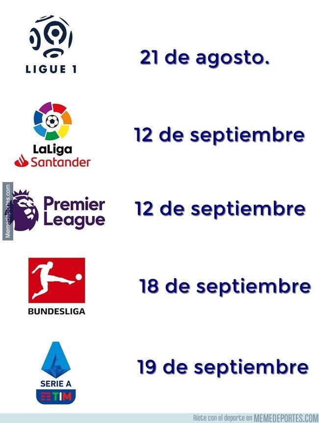 1114136 - Las fechas del regreso de las ligas Europeas.