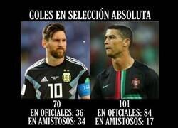 Enlace a Muchas risas en las redes sociales por los tipos de partidos en los que Messi marca y como serían sus estadísticas de no existir amistosos