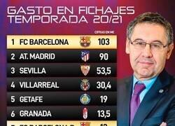 Enlace a El Barça B (2a B) es uno de los equipos españoles que más ha gastado este verano