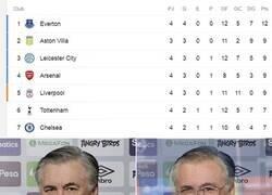 Enlace a El espectacular arranque del Everton nos da pie para soñar por un rato.
