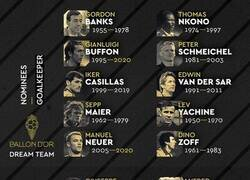 Enlace a Estos son los mejores porteros y defensas de la historia según 'France Football' para llevarse el Balón de Oro