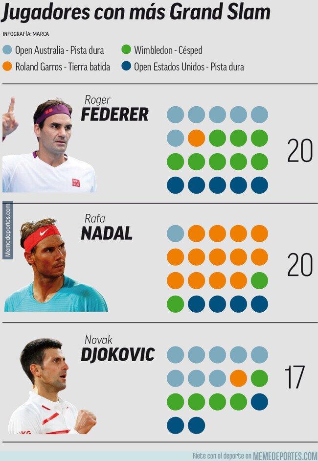 1117664 - Así va la carrera histórica de Grand Slams