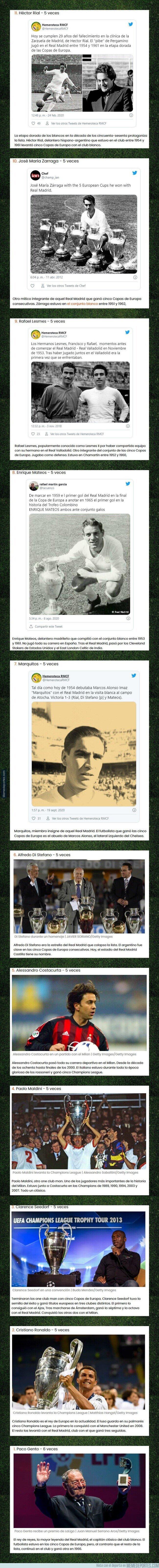 1118592 - Los futbolistas que más veces han ganado la Champions League: casi todos pasaron por el Real Madrid