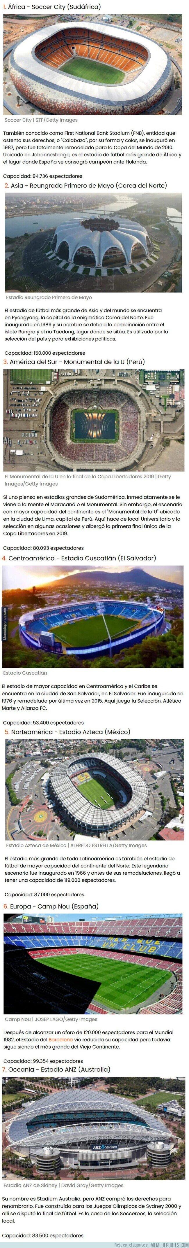 1118625 - Estos son los estadios de fútbol más grandes de cada continente
