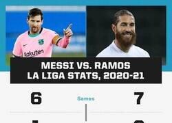 Enlace a Esta comparativa entre Messi y Ramos...