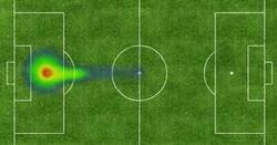 Enlace a Mapa de calor de penaleo Messi en lo que va de la temporda