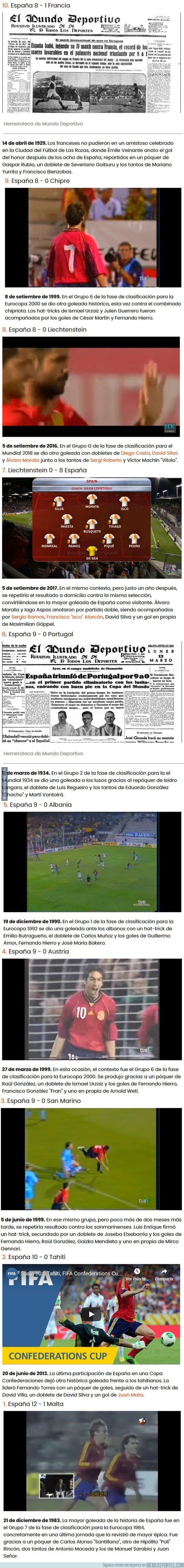 1120665 - Las 10 mayores goleadas que ha propiciado la selección española en su historia