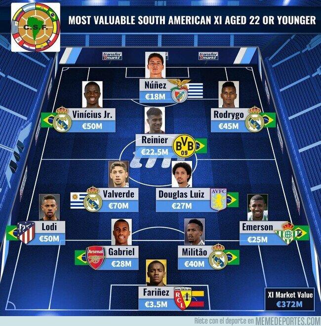 1120772 - El 11 de talentos sudamericanos más valioso