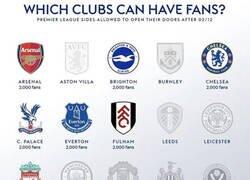 Enlace a Estos son los clubes que pueden tener públicon en Inglaterra