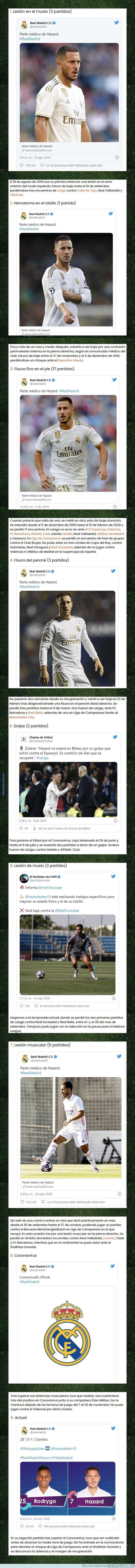 1121503 - Las 9 veces que Hazard fue baja en el Real Madrid desde su llegada