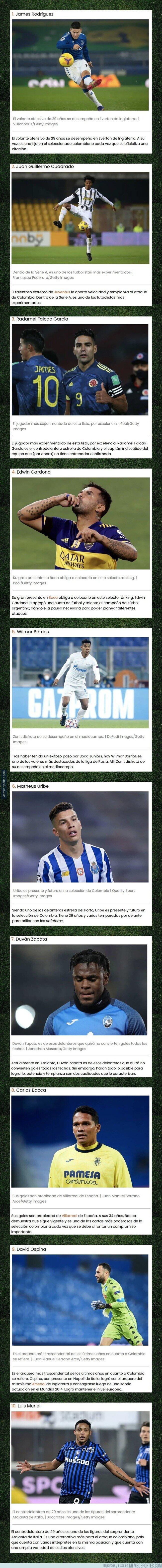 1121802 - Los 10 mejores futbolistas colombianos que juegan en el Mundo que maravillan a todos cada fin de semana