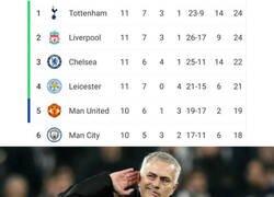 Enlace a Mou tiene al Tottenham en lo más alto de la Premier