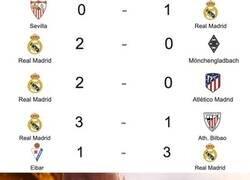 Enlace a Sigue en racha el Madrid