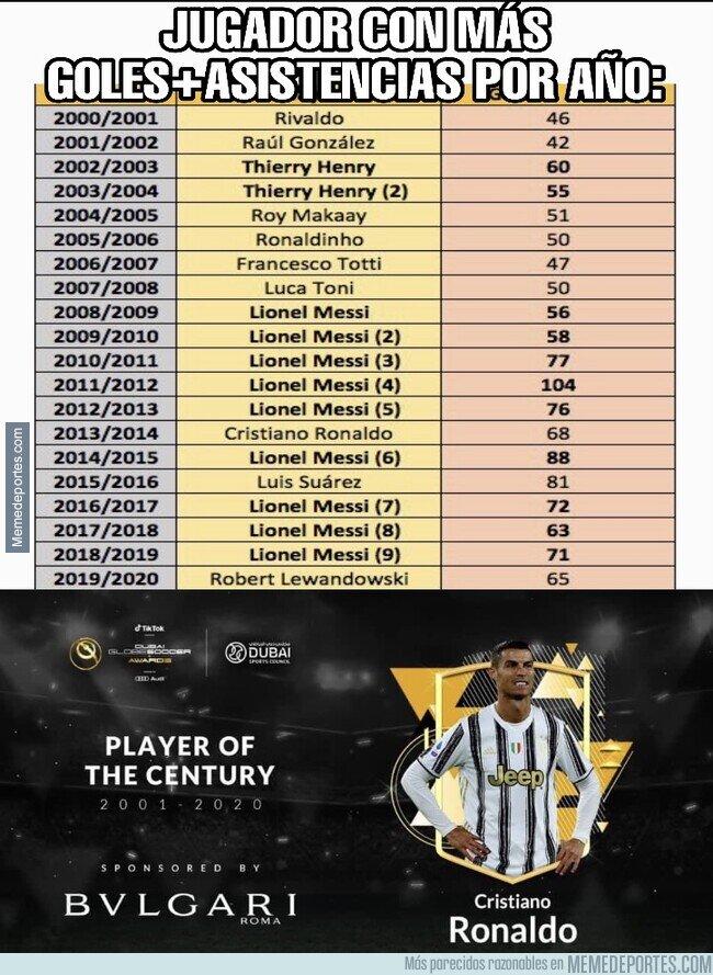 1123887 - El jugador del siglo