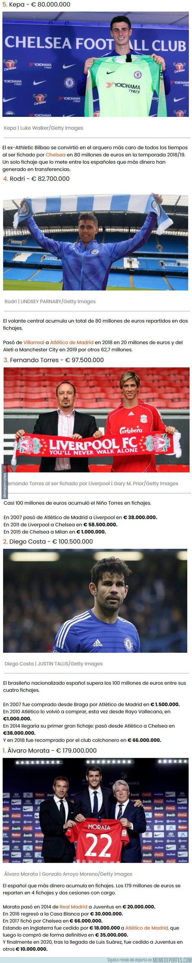 1123899 - Estos son los futbolistas españoles que más dinero han generado con sus fichajes