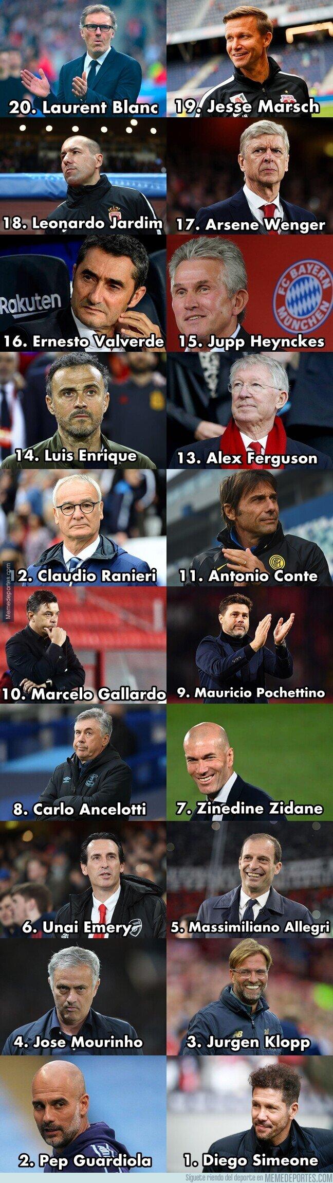 1125100 - El top 20 de los mejores entrenadores de la década según IFFHS. Tu que crees?