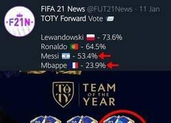 Enlace a Mbappe colado en el 11 del año del FIFA a pesar de tener menos votos que Messi. Y así, una nueva leyenda del marketing ha nacido