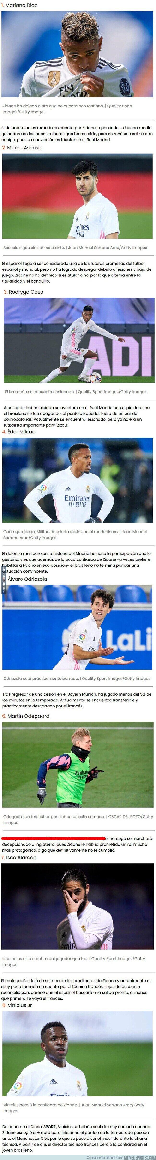 1126446 - Se filtran los futbolistas del Madrid que ya no quieren a Zinedine Zidane en el equipo