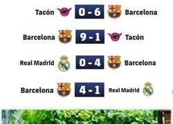 Enlace a El Barça femenino, con un global de 23-2 contra el Madrid. Maternidad.