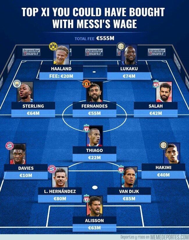 1127039 - El 11 que podrías comprar con el salario de Messi estos últimos 4 años
