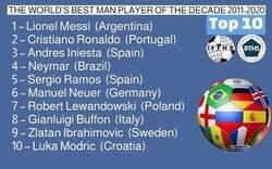 Enlace a El top 10 de la década según la IFFHS