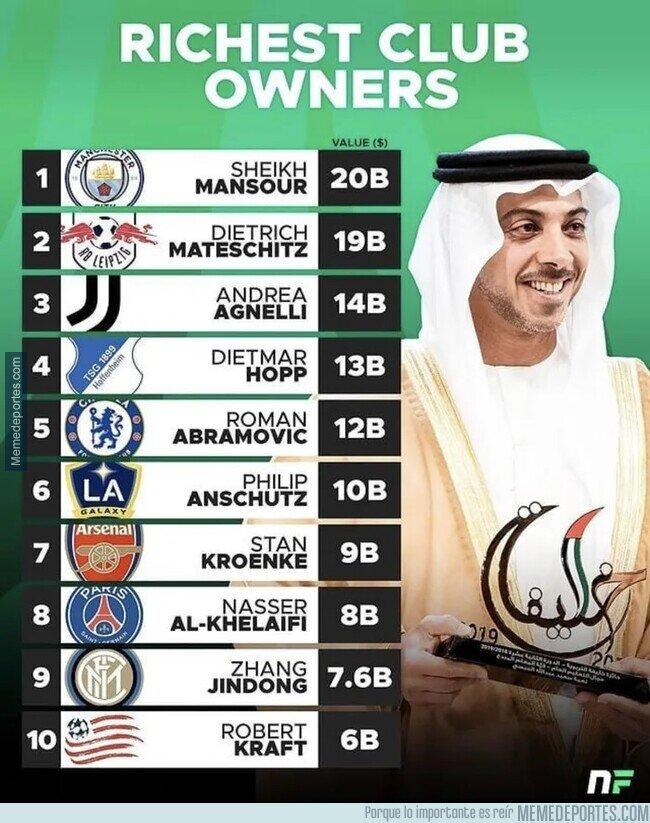 1128581 - Los dueños de clubes más ricos del mundo. No es nada como lo esperaba, la verdad.