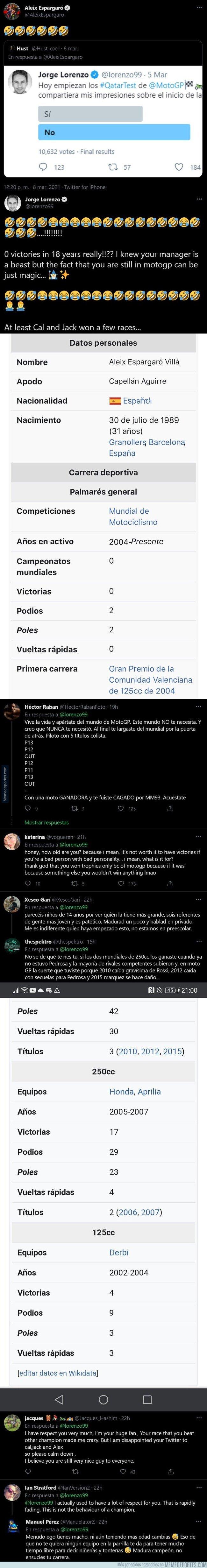 1129811 - Jorge Lorenzo se burla de Aleix Espargaró por este tuit y se gana a todo el mundo en contra