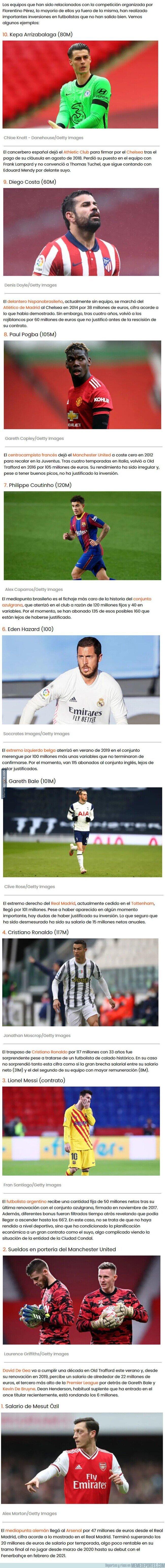 1133372 - 10 jugadores en los que los clubes que pertenecían a la Superliga gastaron fortunas innecesarias