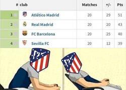 Enlace a El Atlético se relajó en exceso