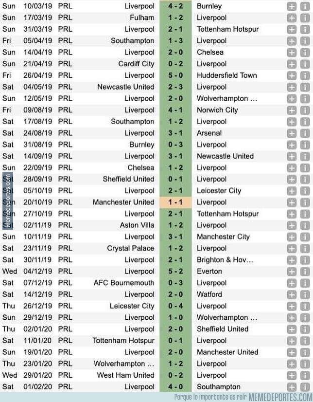 1134350 - Érase una vez el Liverpool FC...