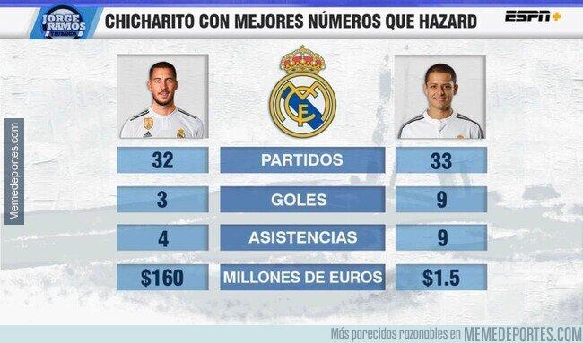 1134533 - Sabes que el fichaje de Hazard ha sido horrible cuando hasta el Chicharito tiene mejores estadísticas