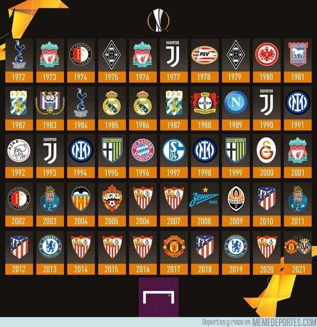 1134563 - ¿Quién ganará esta Europa League?