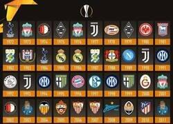 Enlace a ¿Quién ganará esta Europa League?