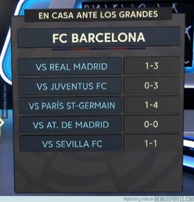 1134703 - El Barcelona en casa contra los grandes. Ha perdido la jerarquía