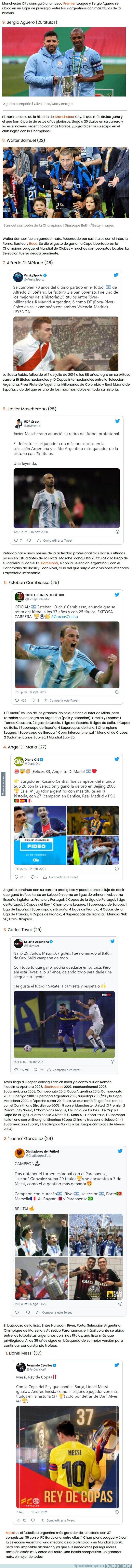 1134993 - Los futbolistas argentinos con más títulos en la historia: Agüero sigue sumando