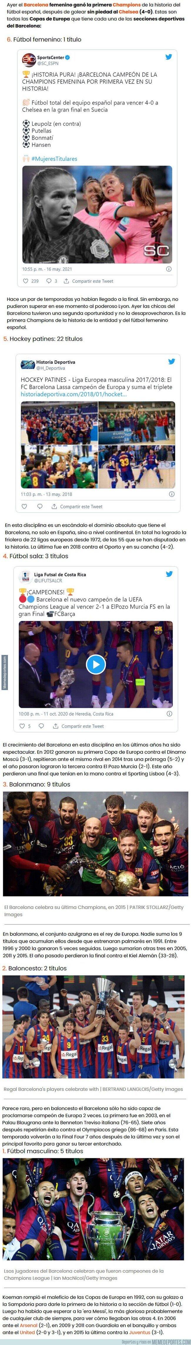 1135291 - Alucinante: Estas son las Copas de Europa que tiene cada una de las secciones del Barcelona