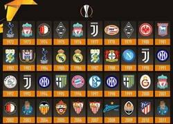 Enlace a Todos los campeones de Europa League. Nada mal para España, la verdad