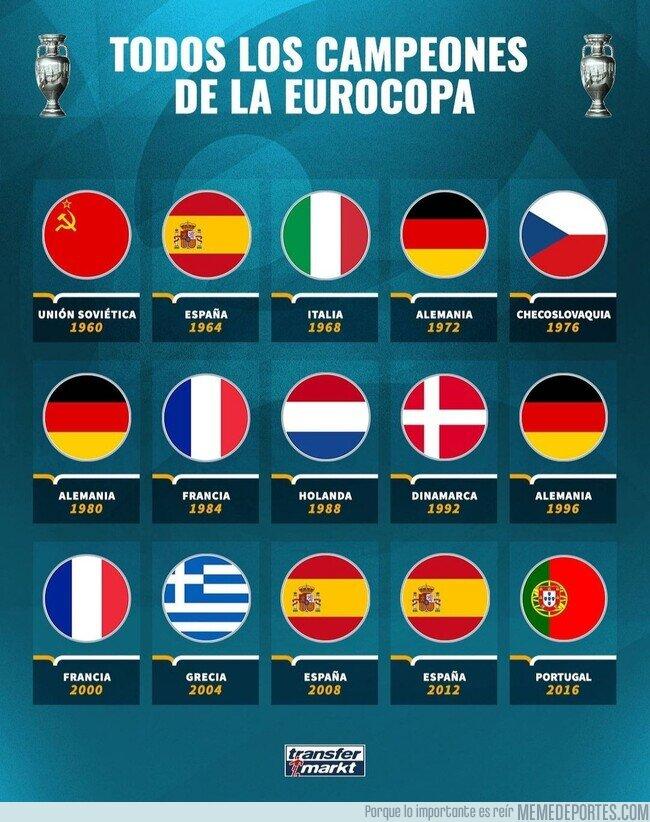 1137257 - Todos los campeones de la Eurocopa