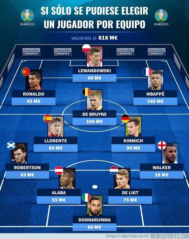 1137271 - El 11 ideal de la Euro2020 si sólo se pudiese elegir un jugador por equipo