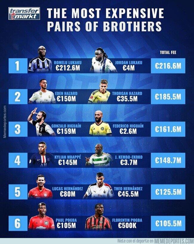 1140639 - Los hermanos que más dinero movieron en el mundo del fútbol
