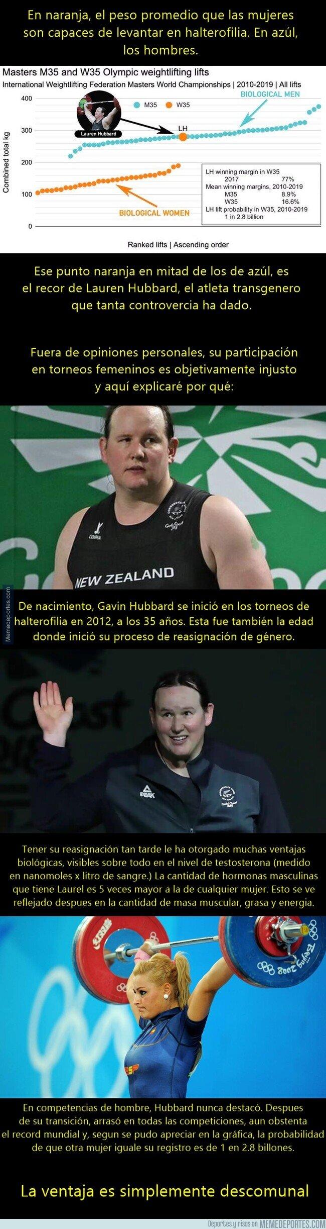 1140731 - Por qué no debería Laurel Hubbard competir en estos juegos olímpicos