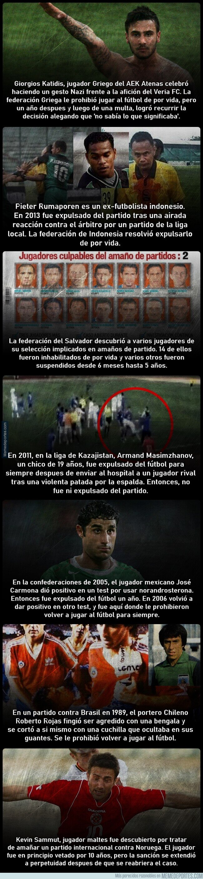 1144255 - 7 casos de jugadores que fueron expulsados del fútbol de por vida