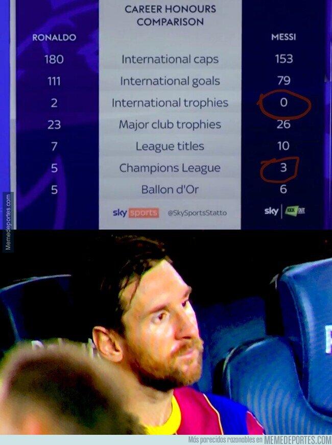 1144403 - Polémica en Inglaterra por comparación entre CR7 y Messi con datos falsos sobre el Argentino