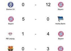 Enlace a El Bayern en modo apisonadora
