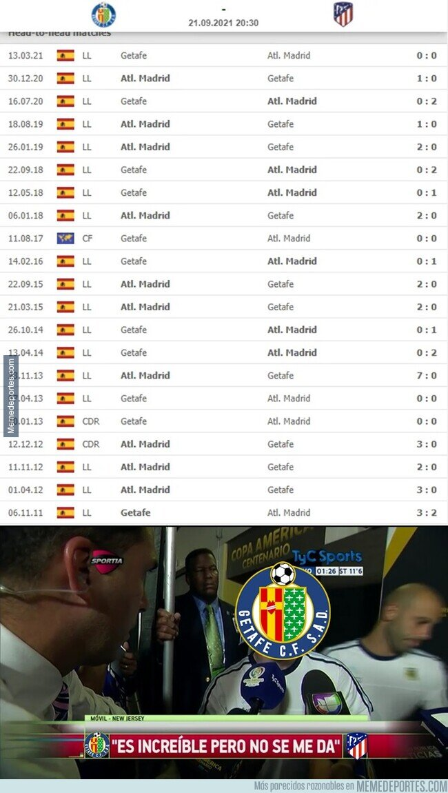 1145006 - El Getafe lleva 20 partidos seguidos sin marcarle un gol al Atleti