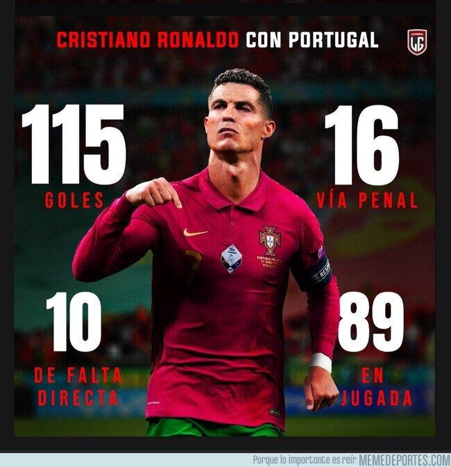 1146608 - Cristiano Ronaldo y sus grandes estadísticas
