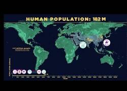 Enlace a La espectacular evolución de población humana desde los inicios