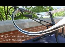 Enlace a Levitación magnética sobre una cinta de moebius