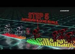 Enlace a The Echelon: La formación ciclista para combatir el viento cruzado en carretera